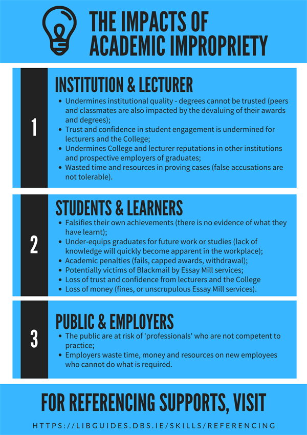 Breakdown of the negative impacts of academic impropriety on learners, institutions and the public.